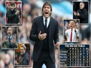 """Bóng đá - Đối đầu Big 6 NHA: Chelsea không có """"cửa"""" với Liverpool"""
