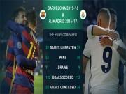 Bóng đá - Kỷ lục 39 trận bất bại: Real đáng giá, Barca chỉ đẹp
