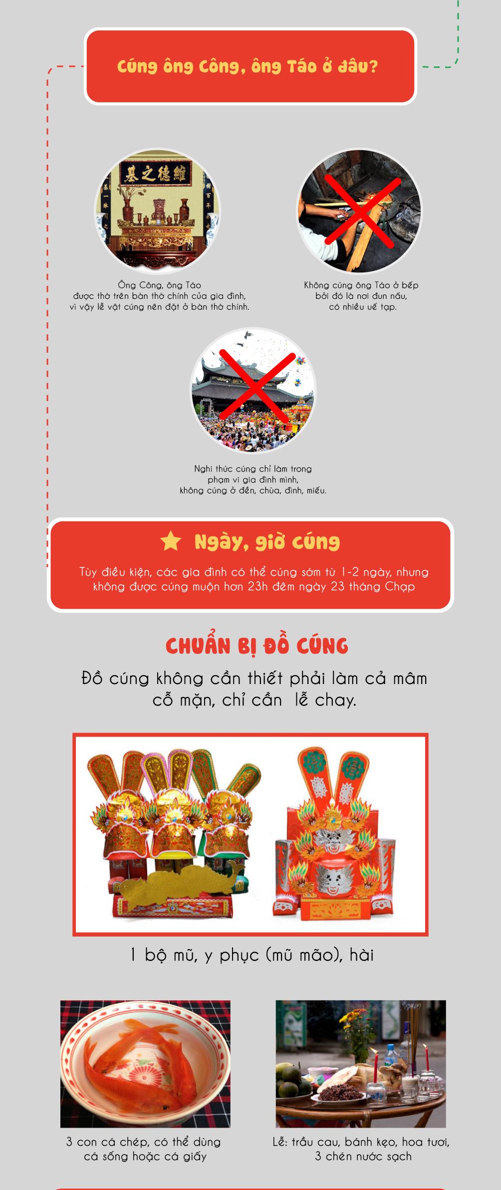 [Infographic] Những điều cần phải nhớ khi cúng ông Công, ông Táo - 2