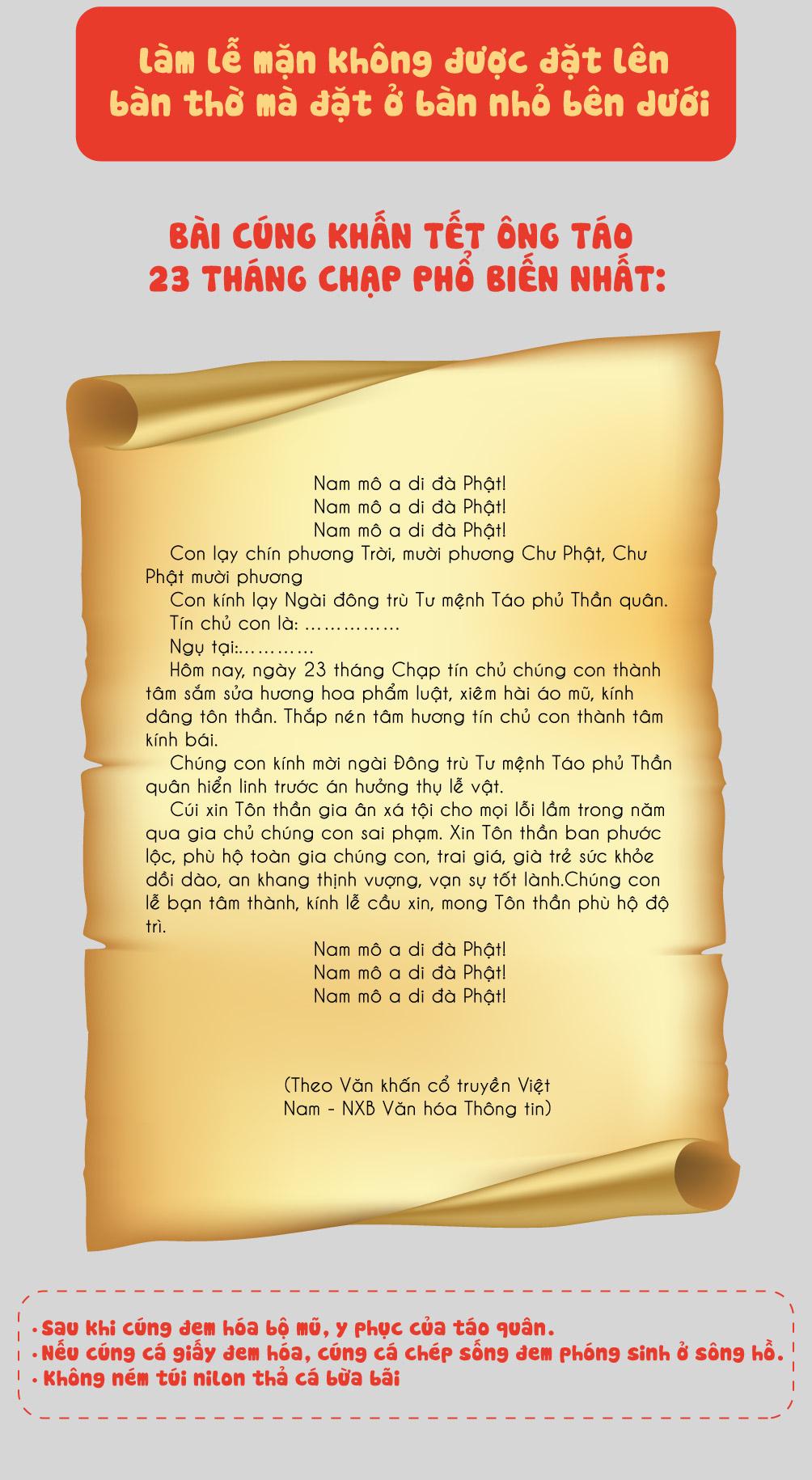 [Infographic] Những điều cần phải nhớ khi cúng ông Công, ông Táo - 3