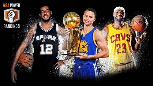 Tin thể thao 18/1: NBA đứng trước thay đổi lớn