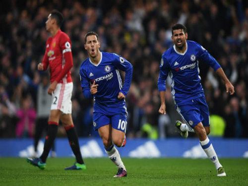 """""""Độc bá thiên hạ"""", Chelsea sẽ vô địch sớm bao vòng?"""