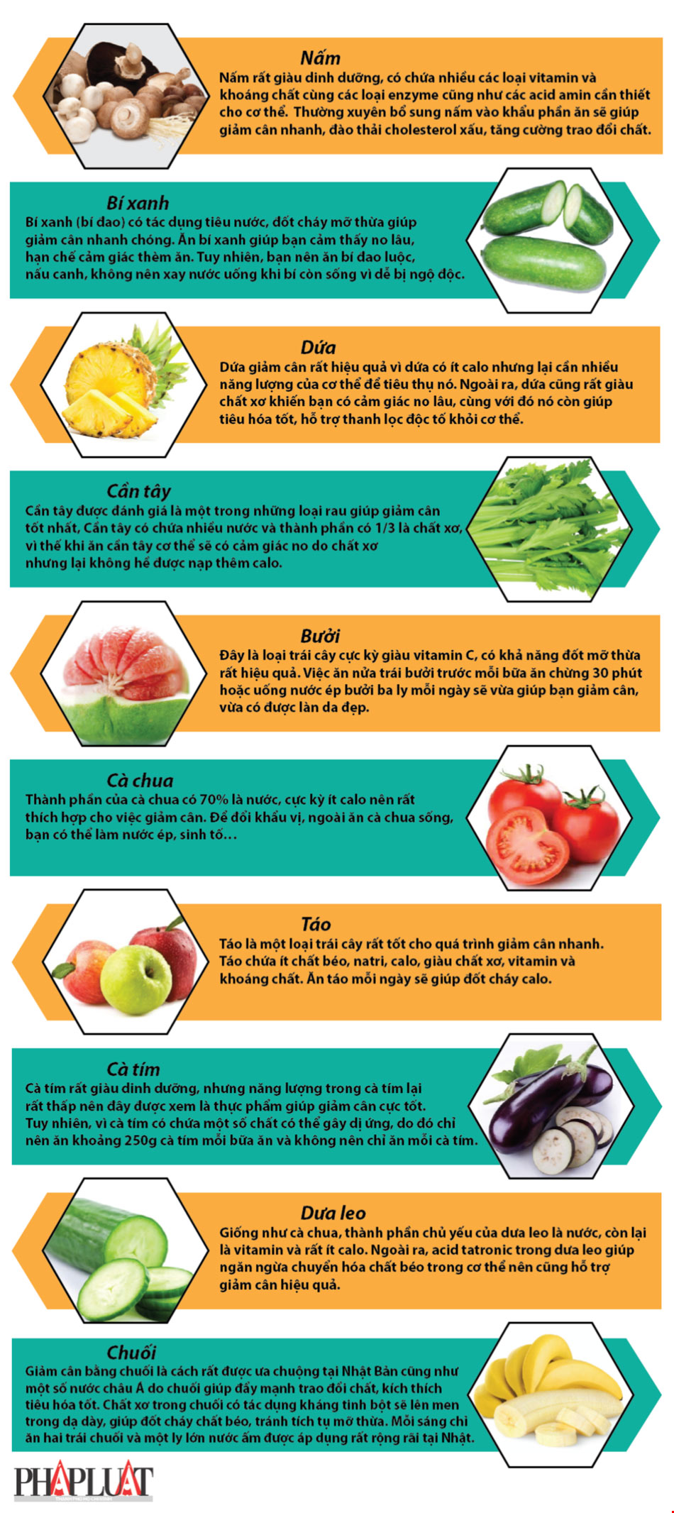10 thực phẩm giúp giảm cân sau Tết cực kỳ hiệu quả - 1