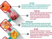 Sức khỏe đời sống - Infographic: 9 thực phẩm tốt dành cho người thiếu máu não