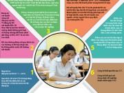 Giáo dục - du học - 6 lưu ý quan trọng khi thi THPT quốc gia 2017