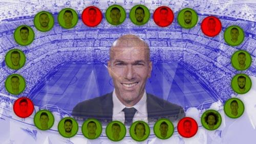 Zidane mơ mùa vĩ đại thứ 2: Nhờ đội siêu dự bị Real - 1