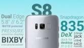 Samsung chọn Sony là nhà cung cấp pin thứ 3 cho Galaxy S8