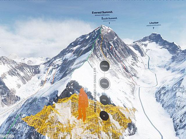 Công nghệ thực tế ảo giúp chúng ta chinh phục đỉnh Everest