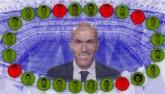 Zidane mơ mùa vĩ đại thứ 2: Nhờ đội siêu dự bị Real
