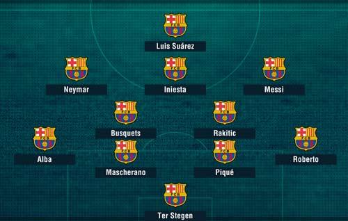 Đại chiến Atletico - Barca: Cách mạng sắp xuất hiện - 2
