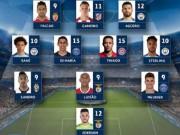 Bóng đá - Đội hình lượt đi V1/8 cúp C1: Falcao lu mờ Messi - Ronaldo