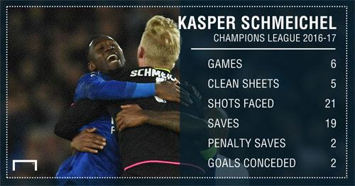 "Leicester có ""thánh"" Schmeichel: Sợ gì Real-Ronaldo - 2"