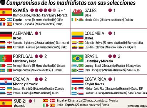 """Zidane """"đe"""" Ronaldo: Quyền lực tối thượng của """"gã hói"""" - 3"""