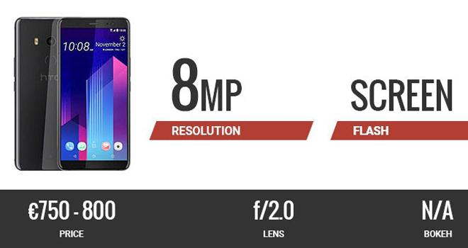 "Top 10 smartphone có camera selfie ""đỉnh"" nhất - 8"
