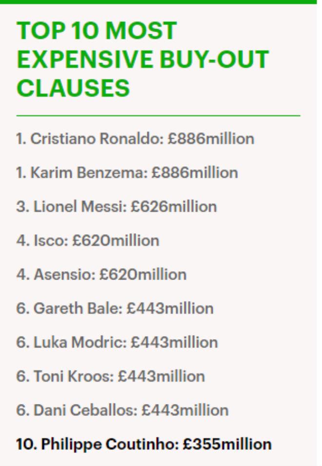 Chuyển nhượng HOT 8/1: Ronaldo và Benzema có phí giải phóng cao nhất thế giới 1
