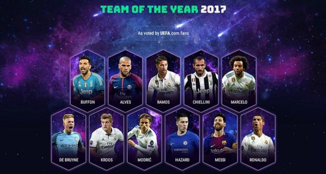 Đội hình hay nhất 2017: Real-Ronaldo thống trị, bất ngờ Neymar-Kane 1