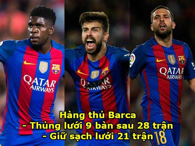 """Barcelona 28 trận bất bại: """"Thiên tài giấu mặt"""" không thua gì Pep - 2"""