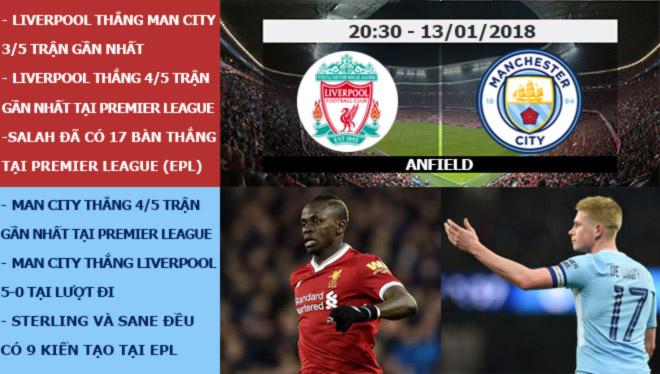Ngoại hạng Anh trước vòng 23: Liverpool - Man City, Van Dijk chiến Aguero - 5