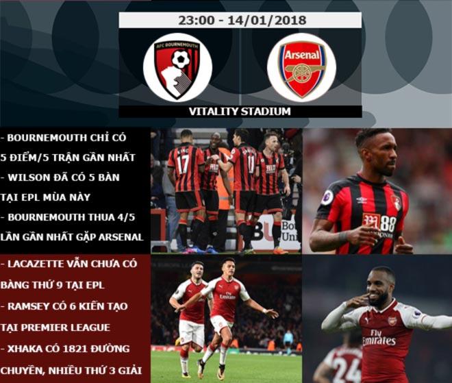 Ngoại hạng Anh trước vòng 23: Liverpool - Man City, Van Dijk chiến Aguero - 8