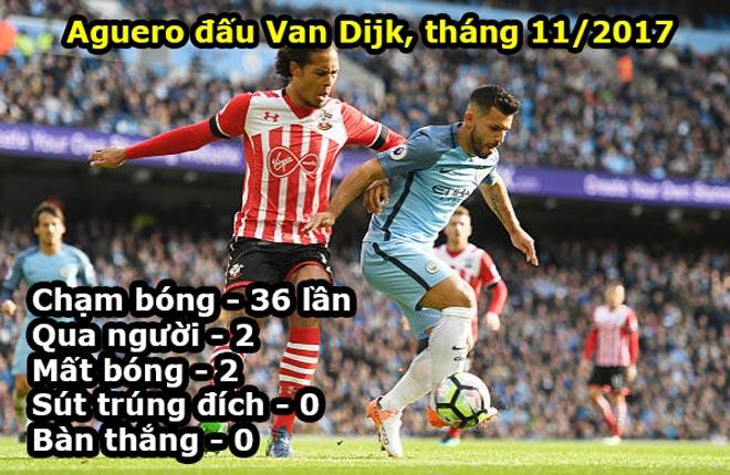 """Liverpool có tam tấu """"S-M-L"""": Man City run sợ, sắp hết bất bại - 4"""
