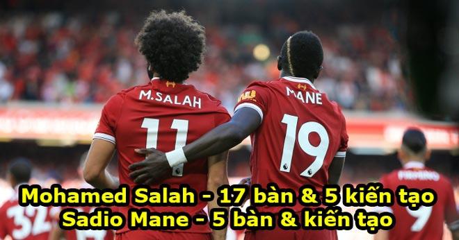 """Liverpool có tam tấu """"S-M-L"""": Man City run sợ, sắp hết bất bại - 2"""