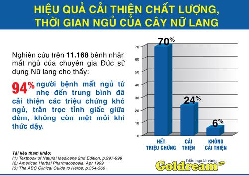 Cây thuốc quý giúp người huyết áp cao dễ ngủ, ngủ sâu đã về Việt Nam - 3