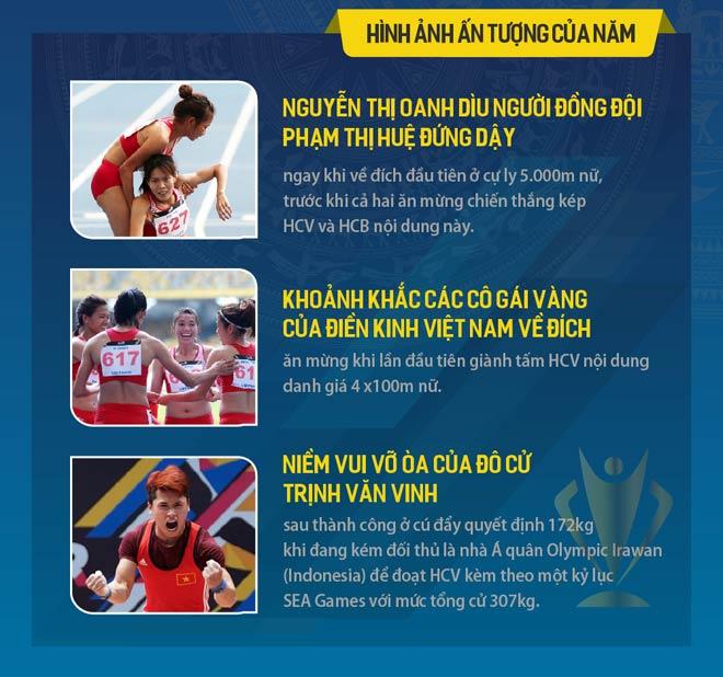 Cúp Chiến thắng 2017: Vinh danh hot-boy Thanh Tùng, Thu Thảo vượt Ánh Viên 2