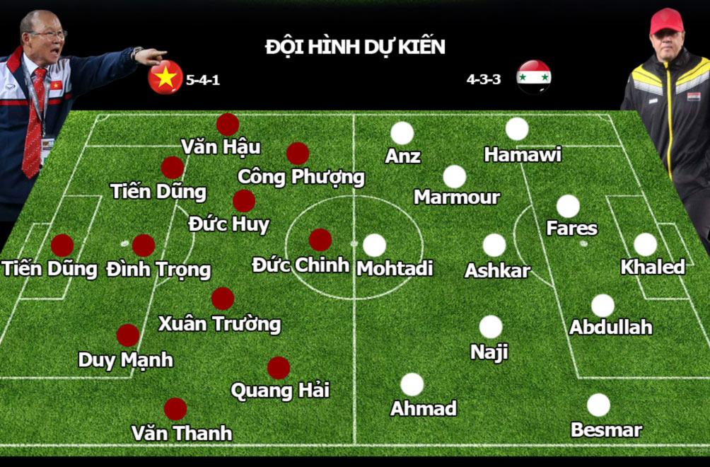 U23 Việt Nam - U23 Syria: Vận mệnh trong tay, nấc thang thiên đường - 2