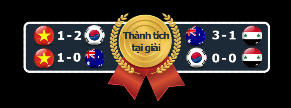 U23 Việt Nam - U23 Syria: Vận mệnh trong tay, nấc thang thiên đường - 3