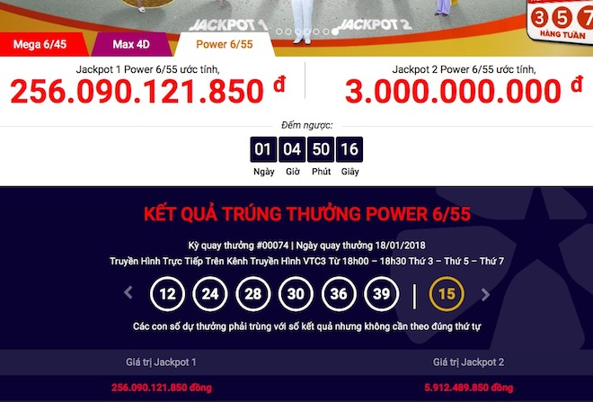 """Xổ số Vietlott: Jackpot 1 """"bứt tốc"""" lên 256 tỉ, jackpot 2 có chủ ngay mức 6 tỉ"""