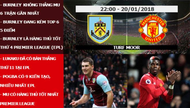 Ngoại hạng Anh trước V24: MU thừa thắng xông lên, Man City cậy nhờ bản lĩnh - 5