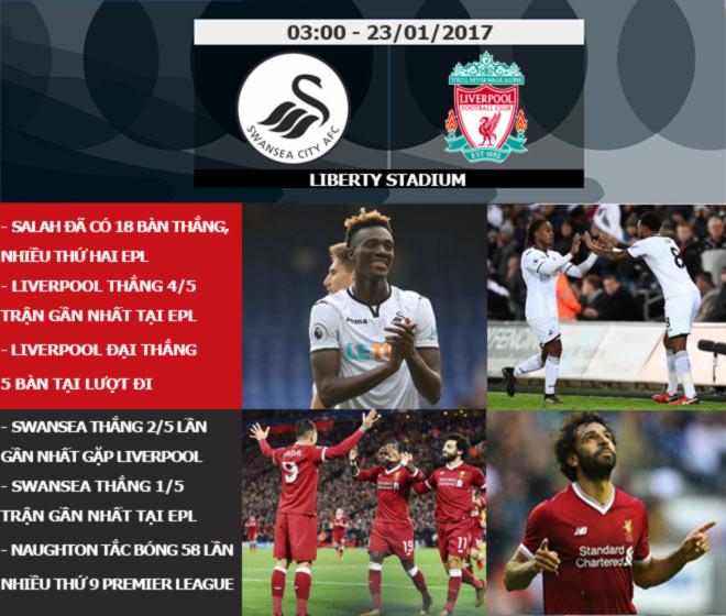 Ngoại hạng Anh trước V24: MU thừa thắng xông lên, Man City cậy nhờ bản lĩnh - 9