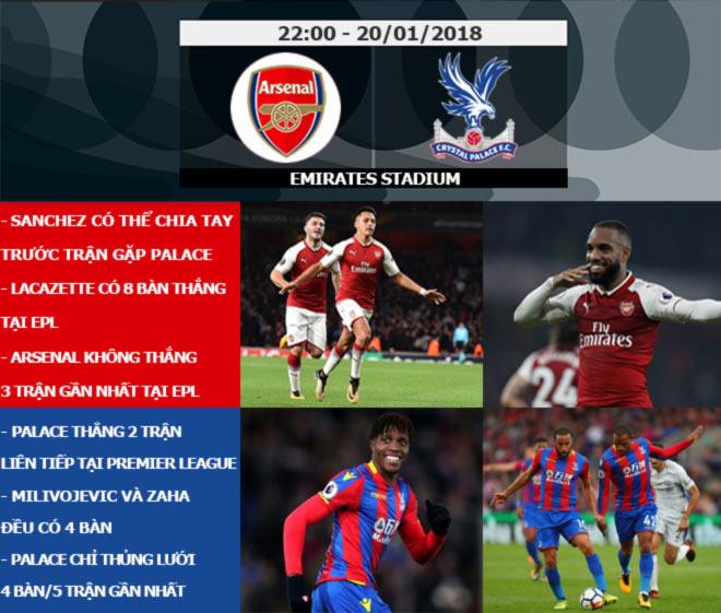 Ngoại hạng Anh trước V24: MU thừa thắng xông lên, Man City cậy nhờ bản lĩnh - 7