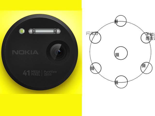 """NÓNG: Nokia 10 sẵn sàng trang bị cụm camera """"5 ống súng"""""""