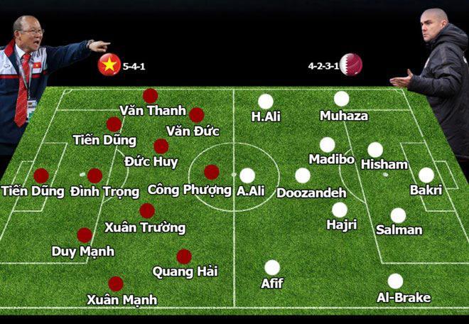 TRỰC TIẾP bóng đá bán kết U23 Việt Nam - U23 Qatar: Khỏa lấp khoảng trống Văn Hậu 4