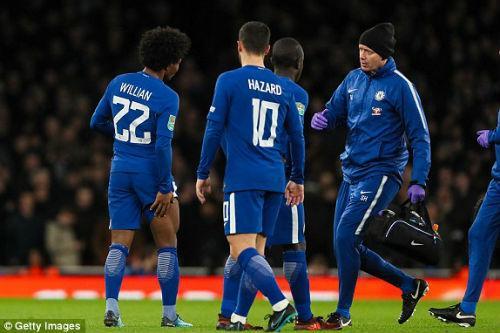 Chi tiết Arsenal - Chelsea: Nỗ lực trong vô vọng (KT) 22