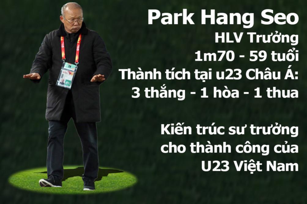 """U23 Việt Nam: Đội hình """"nam thần"""" huyền thoại ghi danh lịch sử Vàng - 8"""