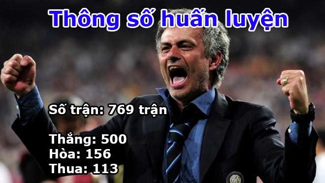 Mourinho mừng sinh nhật 26/1: Vinh quang cùng MU mới là tất cả 6
