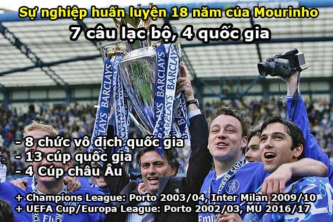 Mourinho mừng sinh nhật 26/1: Vinh quang cùng MU mới là tất cả 4
