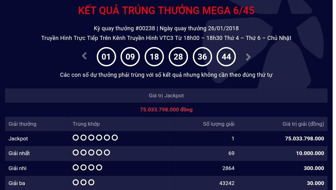 Bất ngờ xuất hiện jackpot 75 tỉ trước trận U23 Việt Nam - U23 Uzbekistan