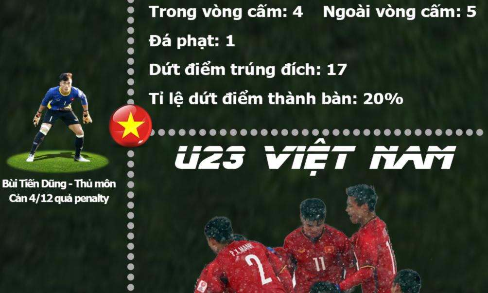 U23 Việt Nam: Cuộc phiêu lưu huyền sử, tiệm cận đỉnh cao châu Á 6