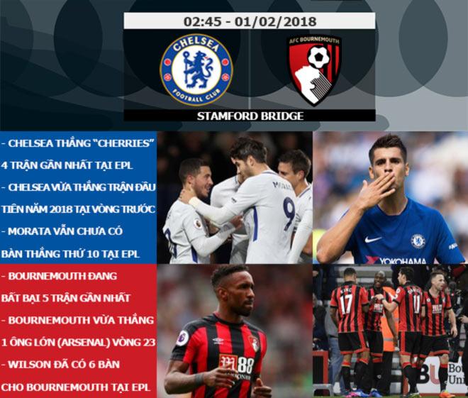 Ngoại hạng Anh trước vòng 25: Đấu Tottenham, Sanchez sẽ là thần tài của MU? 9