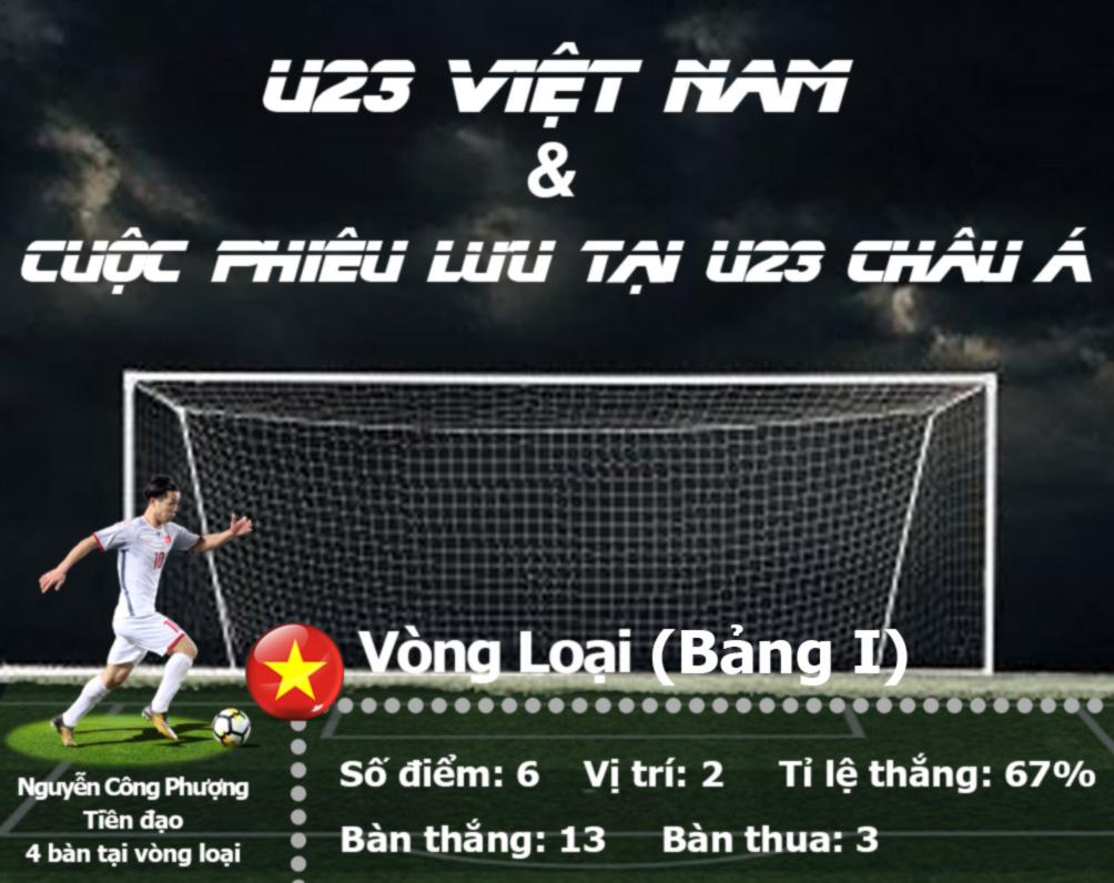 U23 Việt Nam: Cuộc phiêu lưu huyền sử, tiệm cận đỉnh cao châu Á - 1