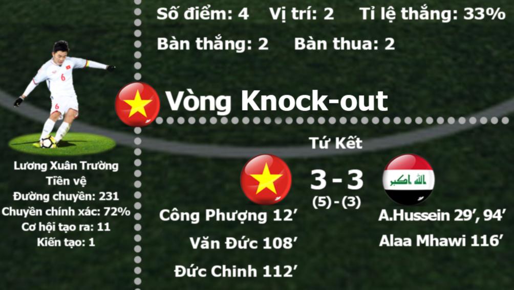 U23 Việt Nam: Cuộc phiêu lưu huyền sử, tiệm cận đỉnh cao châu Á 3