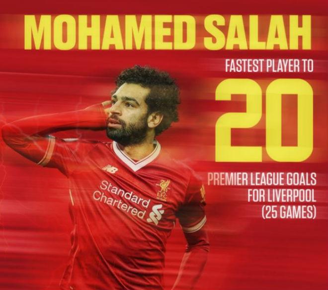 Salah phá siêu kỷ lục Torres, huyền thoại ca ngợi không kém Messi 2