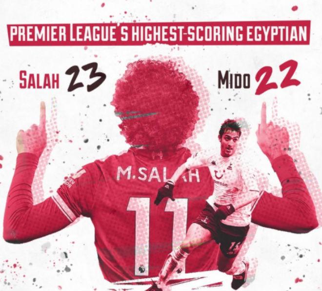 Salah phá siêu kỷ lục Torres, huyền thoại ca ngợi không kém Messi 6
