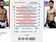 Thể thao - UFC: Đụng lão làng, võ sỹ gốc Việt Ben Nguyễn ăn đòn sấp mặt