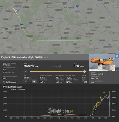 Máy bay Nga rơi 71 người thiệt mạng: Rơi 112 mét/giây