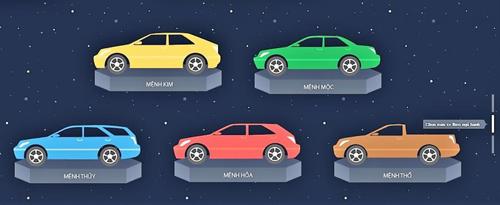 Người tuổi Tuất chọn xe màu nào để gặp may mắn? - 1