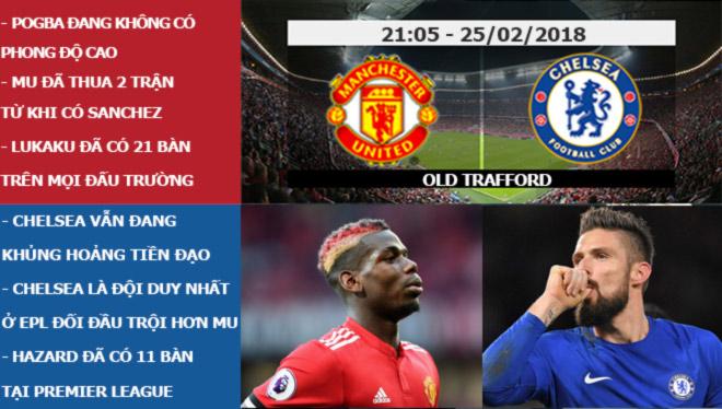 Ngoại hạng Anh trước vòng 28: Đỉnh cao đại chiến Mourinho - Conte 3